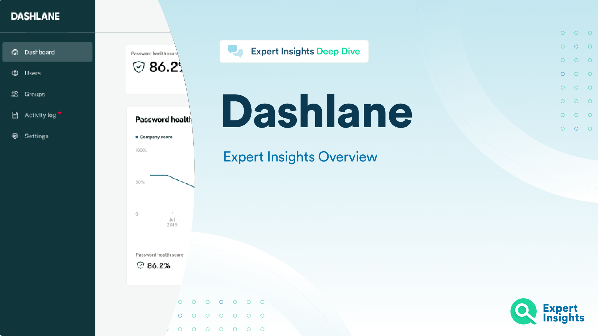Dashlane-Deep-Dive