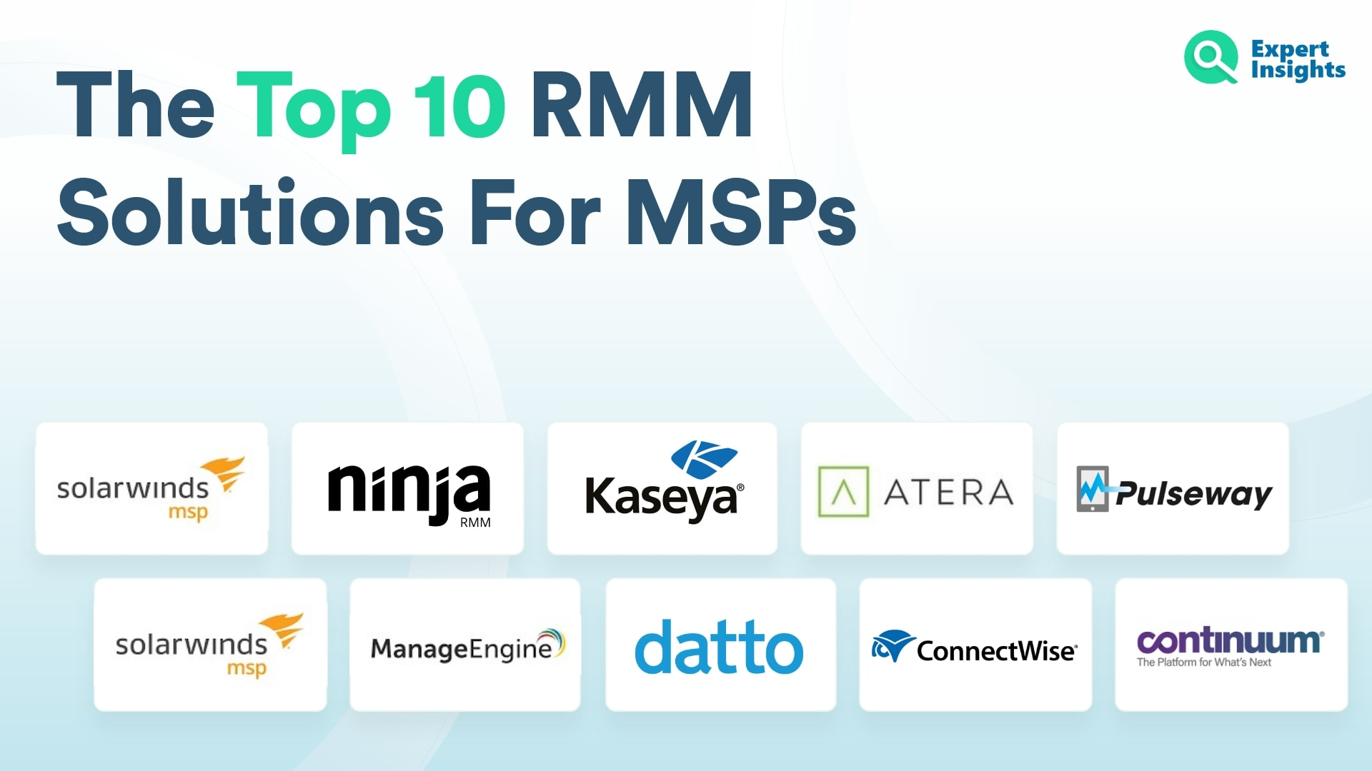Top 10 RMM Solutions For MSPs - Expert Insights