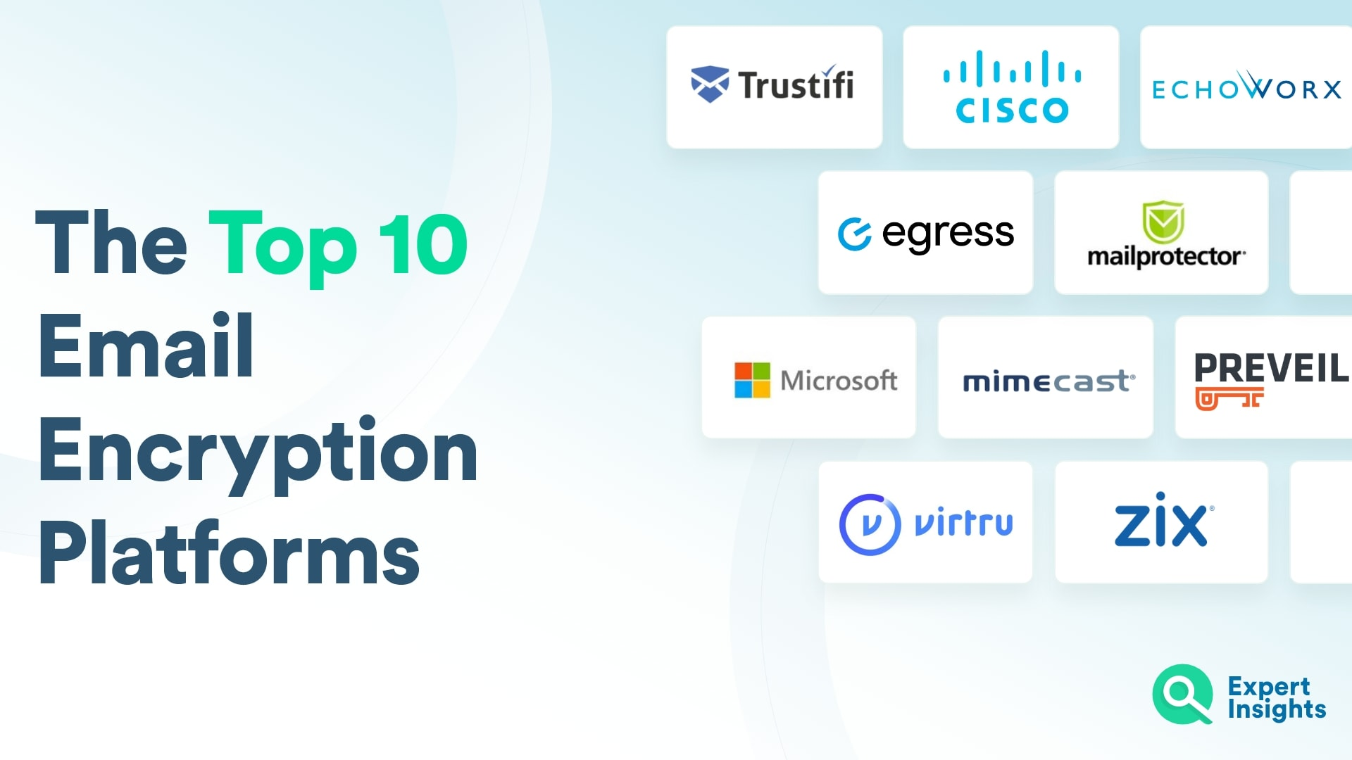 Top 10 Email Encryption Platforms - Expert Insights
