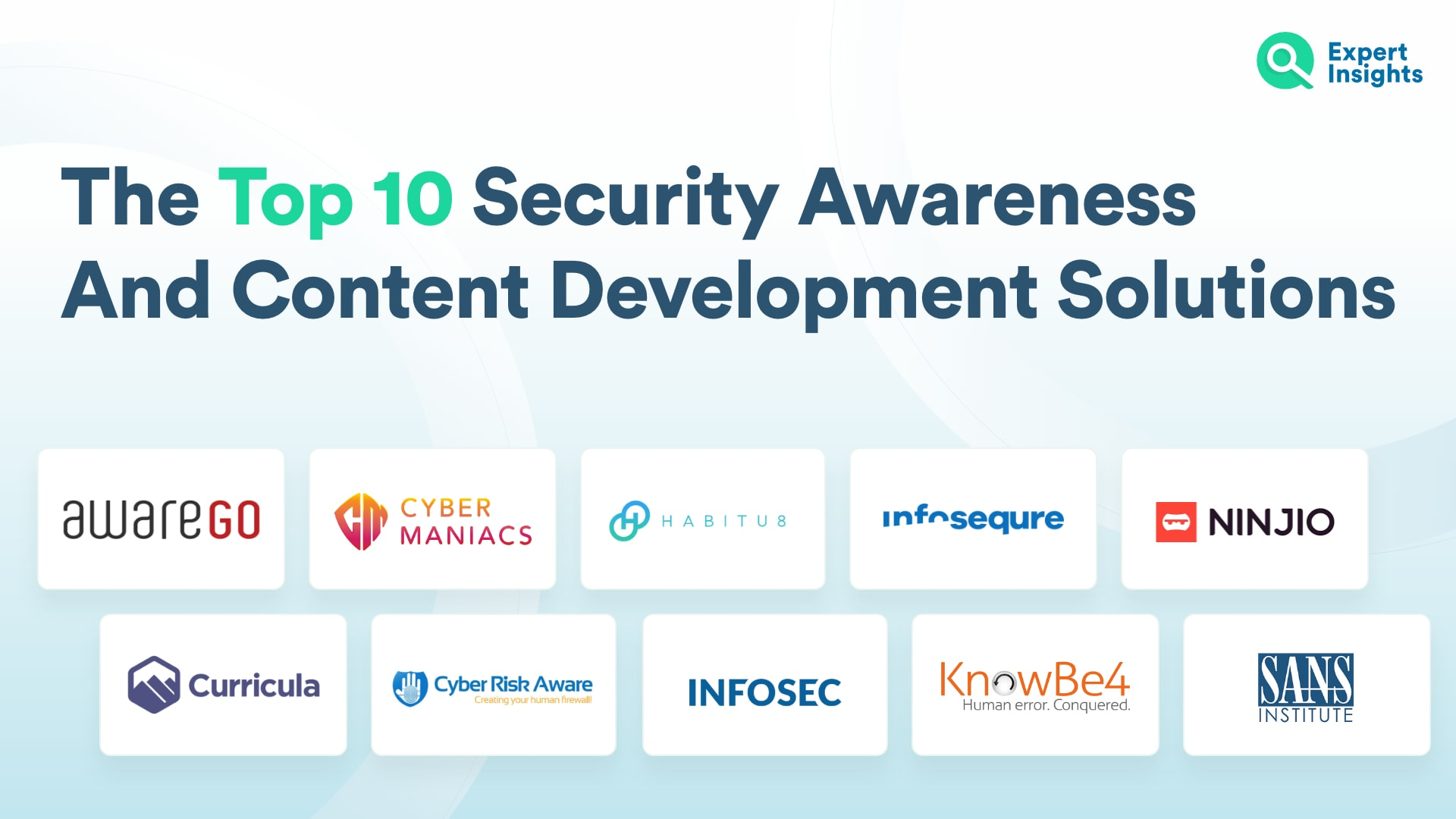 Top 10 Security Awareness Content And Development Solutions