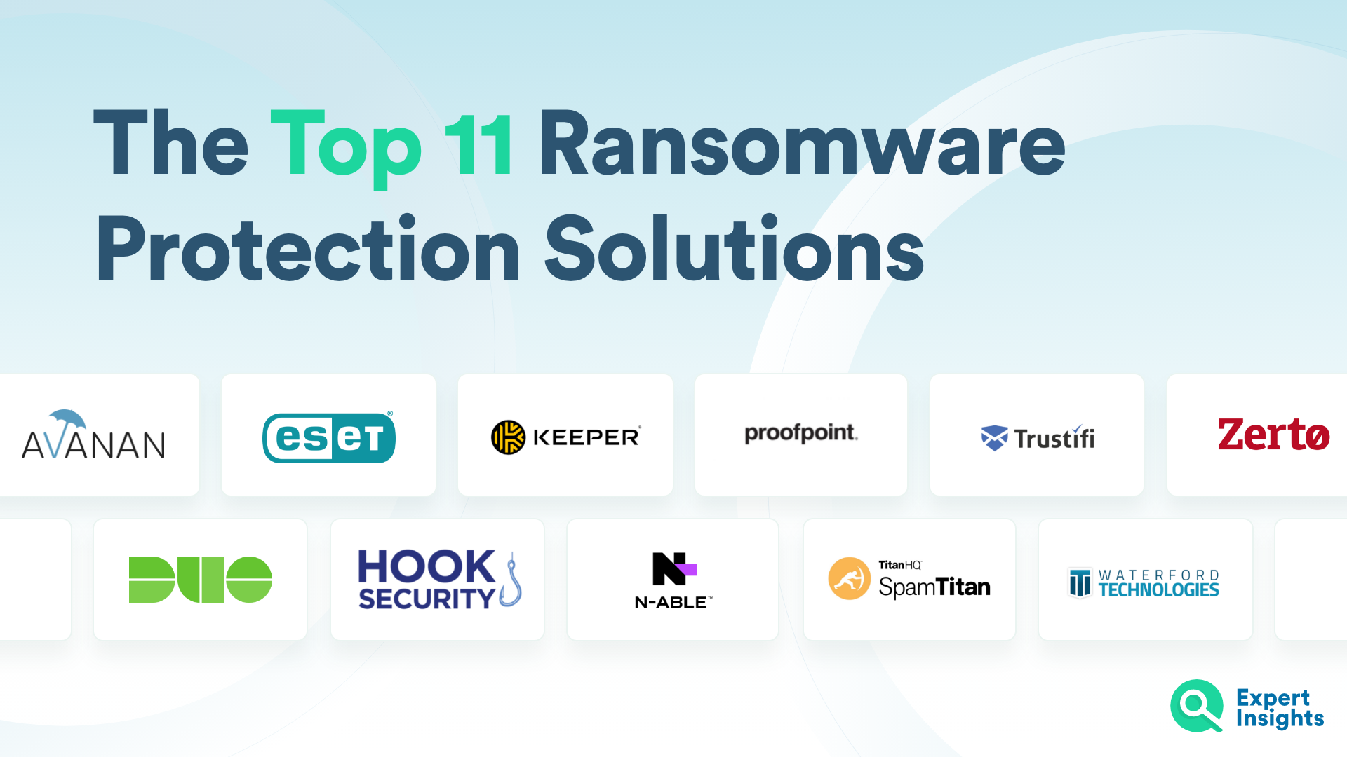 Top 11 Ransomware Protection Solutions