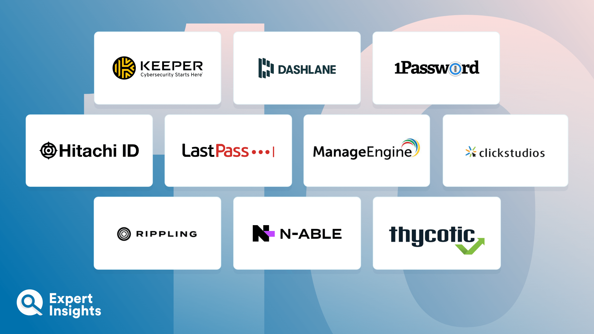 Top Password Managers For Business